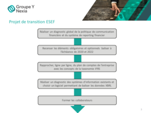 Shema de transition ESEF